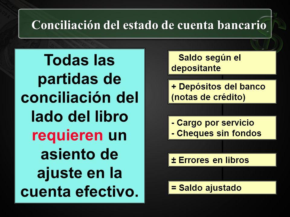 Conciliación del estado de cuenta bancario Todas las partidas de conciliación del lado del libro requieren un asiento de ajuste en la cuenta efectivo.
