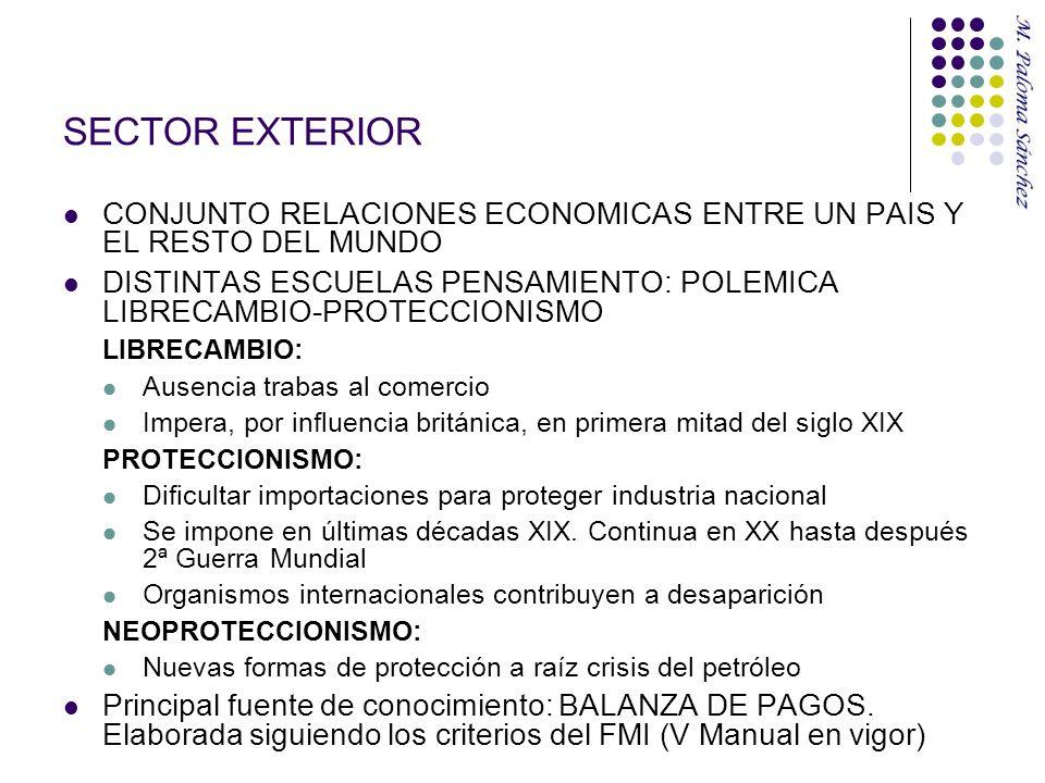CONJUNTO RELACIONES ECONOMICAS ENTRE UN PAIS Y EL RESTO DEL MUNDO DISTINTAS ESCUELAS PENSAMIENTO: POLEMICA LIBRECAMBIO-PROTECCIONISMO LIBRECAMBIO: Aus