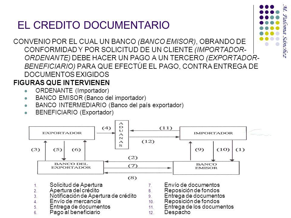 EL CREDITO DOCUMENTARIO CONVENIO POR EL CUAL UN BANCO (BANCO EMISOR), OBRANDO DE CONFORMIDAD Y POR SOLICITUD DE UN CLIENTE (IMPORTADOR- ORDENANTE) DEB