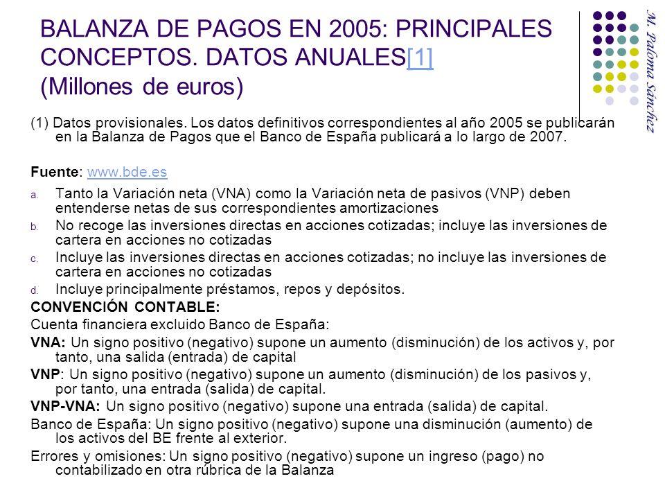 (1) Datos provisionales. Los datos definitivos correspondientes al año 2005 se publicarán en la Balanza de Pagos que el Banco de España publicará a lo