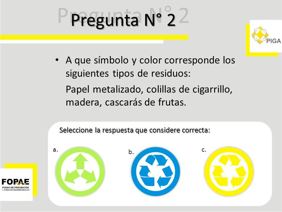 Bien!!! Respuesta Correcta… Recordemos que en las canecas color amarillo únicamente debemos Depositar: Vidrio. Plástico. Metal. Aluminio. Cobre. Cajas