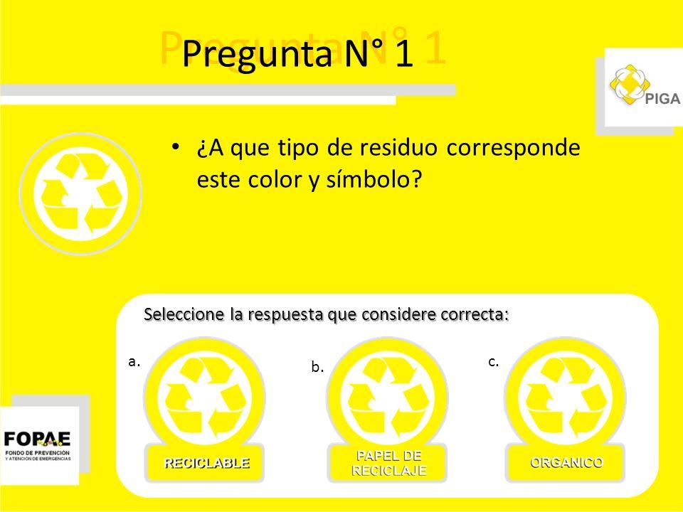 Pregunta N° 1 ¿A que tipo de residuo corresponde este color y símbolo.