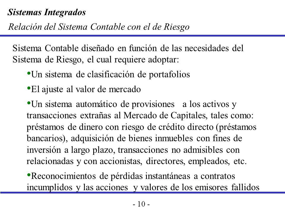 Sistemas Integrados - 10 - Relación del Sistema Contable con el de Riesgo Sistema Contable diseñado en función de las necesidades del Sistema de Riesg