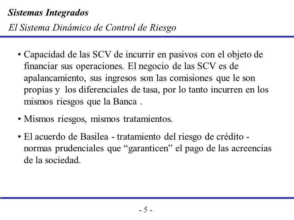 Sistemas Integrados - 5 - El Sistema Dinámico de Control de Riesgo Capacidad de las SCV de incurrir en pasivos con el objeto de financiar sus operacio
