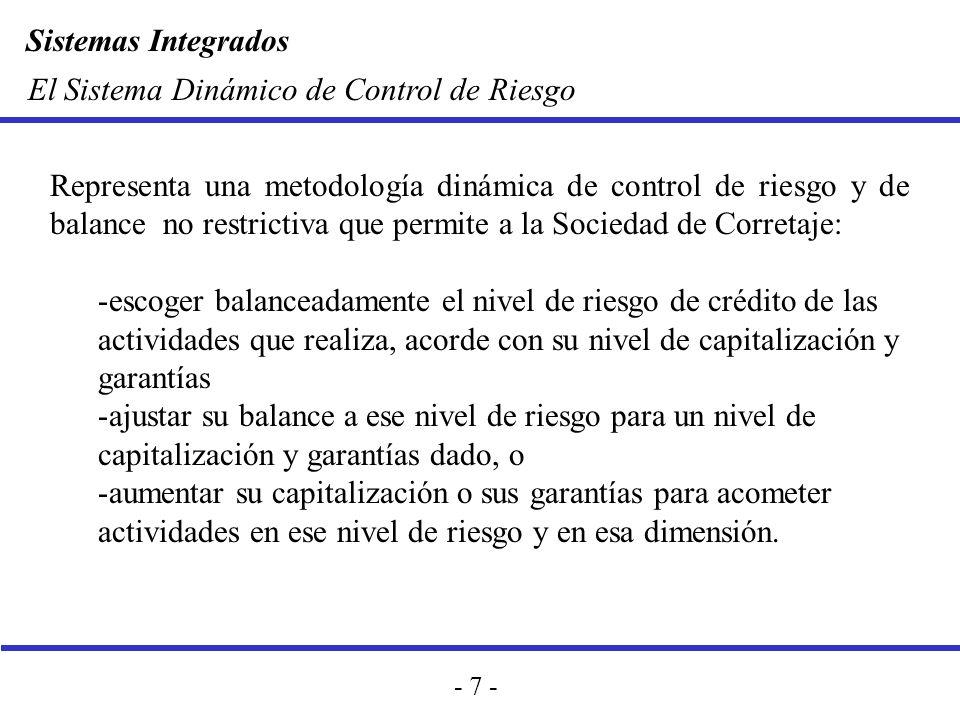 Sistemas Integrados - 7 - El Sistema Dinámico de Control de Riesgo Representa una metodología dinámica de control de riesgo y de balance no restrictiv