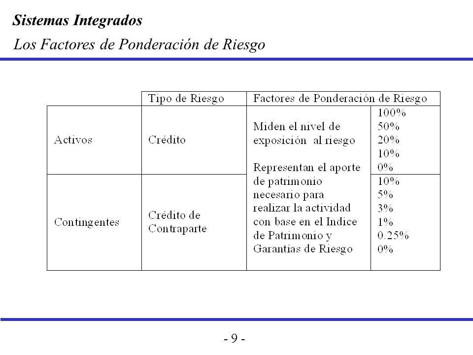 Sistemas Integrados - 9 - Los Factores de Ponderación de Riesgo