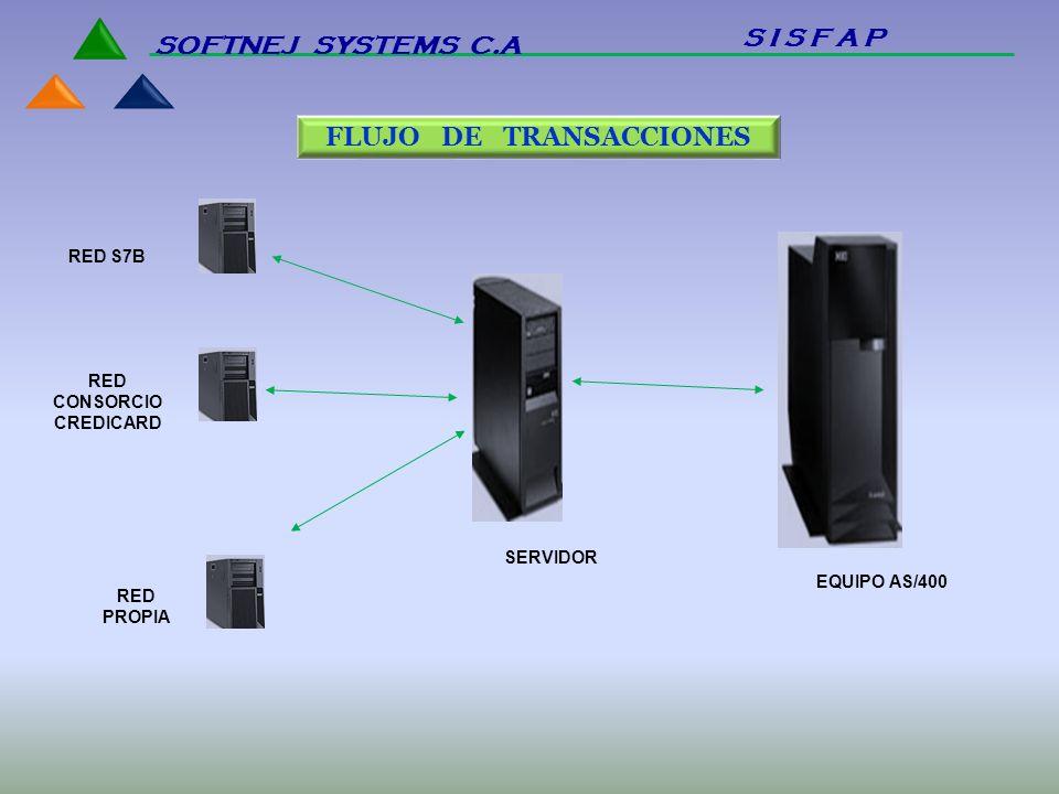 EQUIPO AS/400 RED S7B SERVIDOR FLUJO DE TRANSACCIONES RED CONSORCIO CREDICARD RED PROPIA S I S F A P SOFTNEJ SYSTEMS C.A