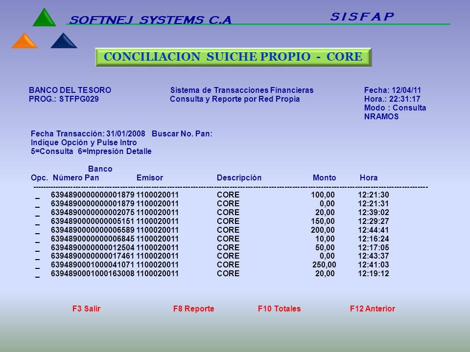 BANCO DEL TESORO Sistema de Transacciones Financieras Fecha: 12/04/11 PROG.: STFPG029 Consulta y Reporte por Red Propia Hora.: 22:31:17 Modo : Consult