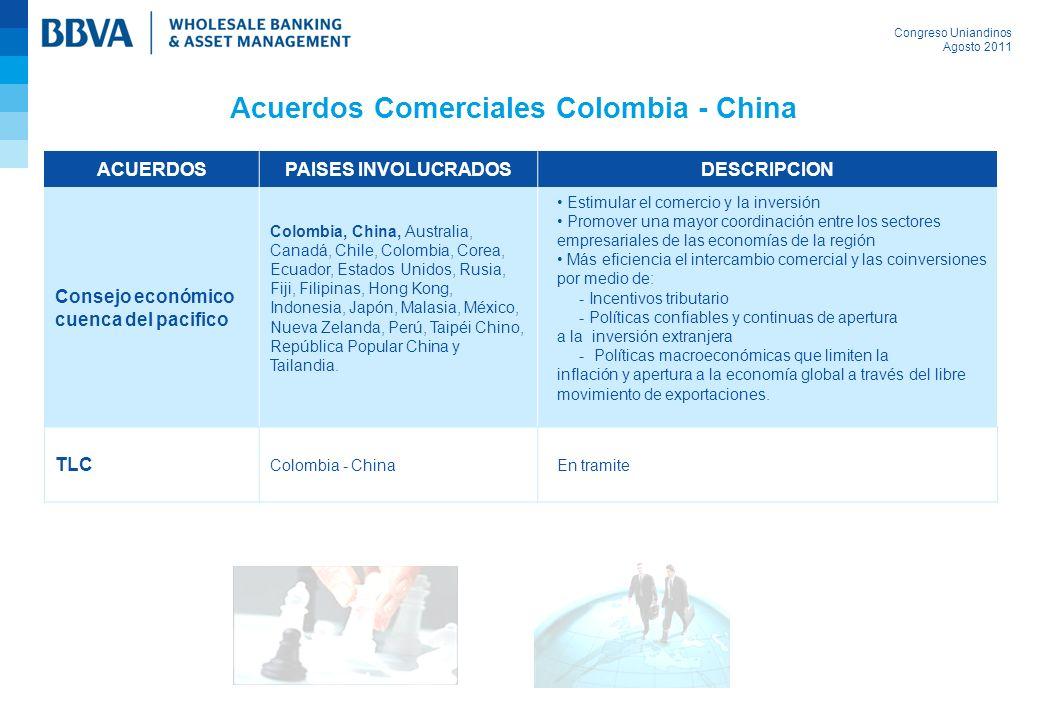Congreso Uniandinos Agosto 2011 ACUERDOSPAISES INVOLUCRADOSDESCRIPCION Consejo económico cuenca del pacifico Colombia, China, Australia, Canadá, Chile