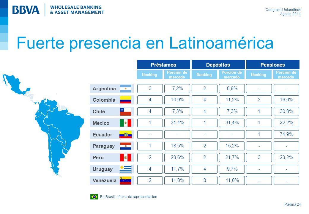 Congreso Uniandinos Agosto 2011 Página 24 Fuerte presencia en Latinoamérica Préstamos Ranking Porción de mercado Depósitos Ranking Porción de mercado Pensiones Ranking Porción de mercado Argentina Colombia Chile Mexico Ecuador Paraguay Peru Uruguay Venezuela 37,2% 410,9% 47,3% 131,4% -- 118,5% 223,6% 411,7% 211,8% 28,9% 411,2% 47,3% 131,4% -- 215,2% 221,7% 49,7% 311,8% -- 316,6% 130,8% 122,2% 174,9% -- 323,2% -- -- En Brasil, oficina de representación