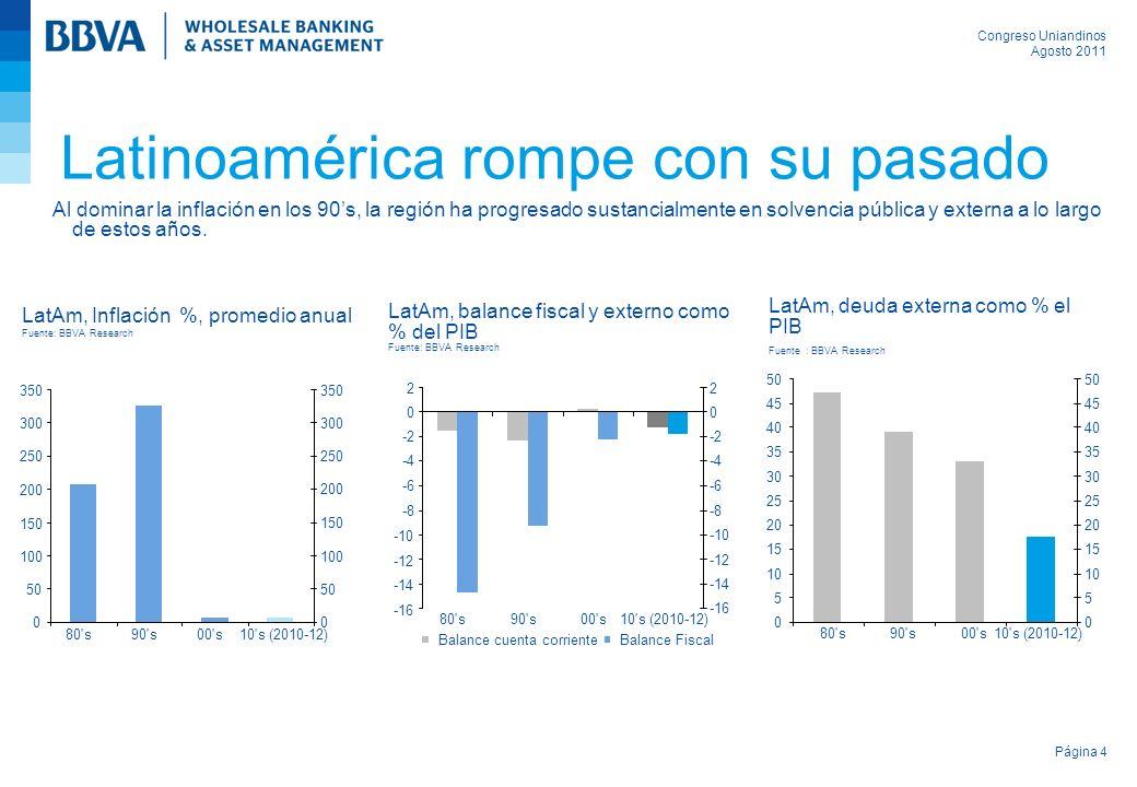 Congreso Uniandinos Agosto 2011 Página 4 Al dominar la inflación en los 90s, la región ha progresado sustancialmente en solvencia pública y externa a lo largo de estos años.