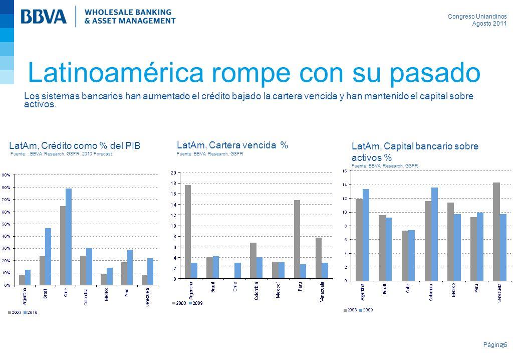 Congreso Uniandinos Agosto 2011 Página 5 5 Los sistemas bancarios han aumentado el crédito bajado la cartera vencida y han mantenido el capital sobre activos.