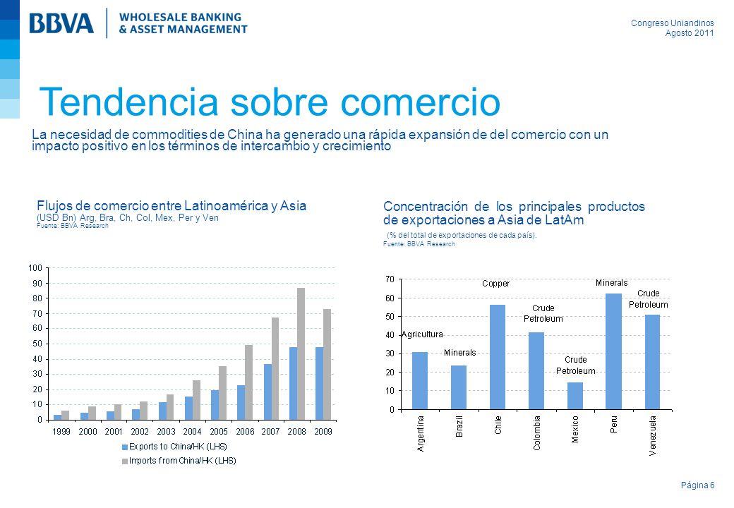Congreso Uniandinos Agosto 2011 Página 6 La necesidad de commodities de China ha generado una rápida expansión de del comercio con un impacto positivo