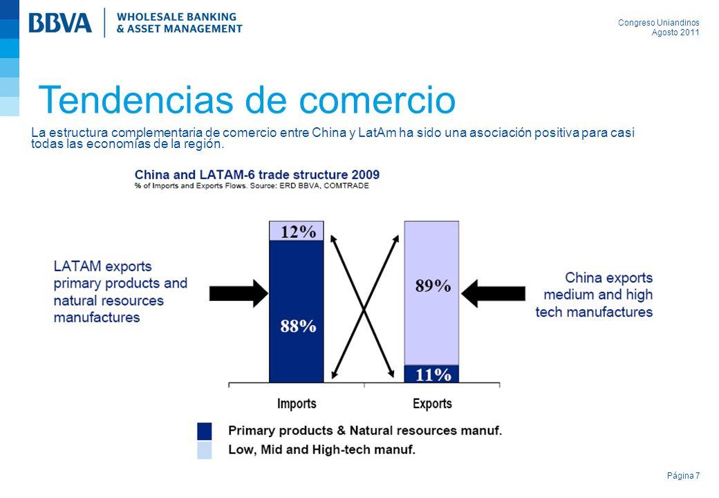 Congreso Uniandinos Agosto 2011 Página 7 La estructura complementaria de comercio entre China y LatAm ha sido una asociación positiva para casi todas las economías de la región.