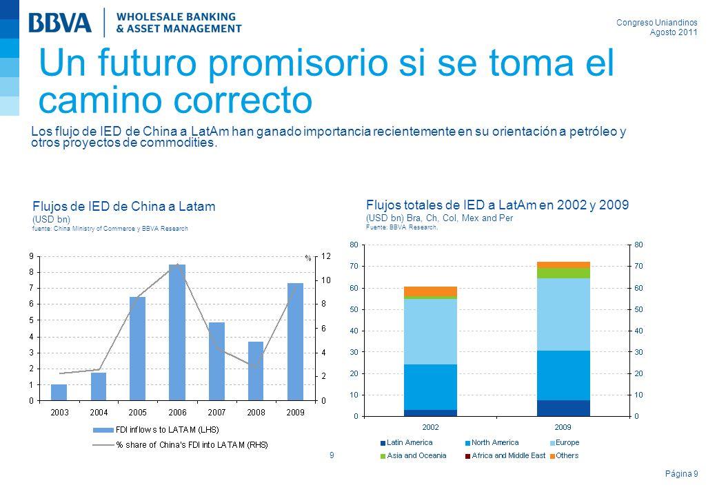 Congreso Uniandinos Agosto 2011 Página 9 Los flujo de IED de China a LatAm han ganado importancia recientemente en su orientación a petróleo y otros proyectos de commodities.