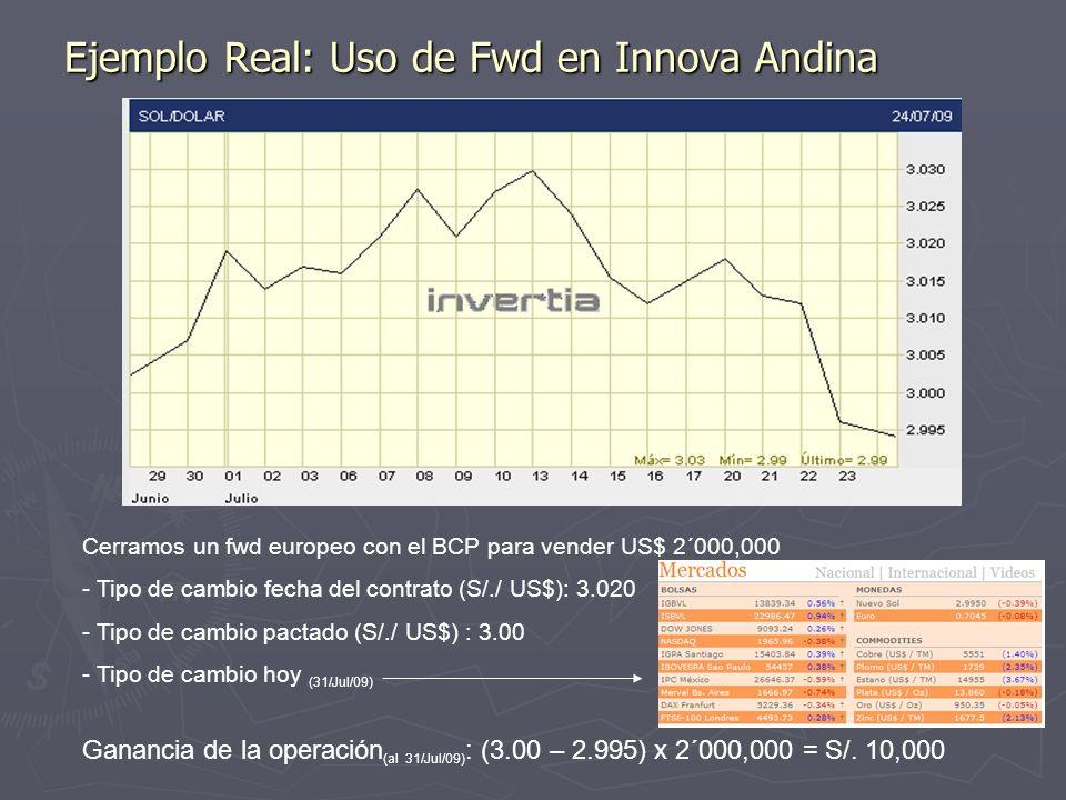 Ejemplo Real: Uso de Fwd en Innova Andina Cerramos un fwd europeo con el BCP para vender US$ 2´000,000 - Tipo de cambio fecha del contrato (S/./ US$):
