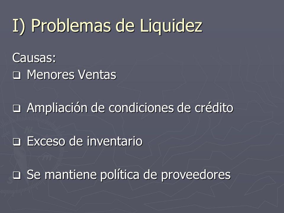 I) Problemas de Liquidez Causas: Menores Ventas Menores Ventas Ampliación de condiciones de crédito Ampliación de condiciones de crédito Exceso de inv