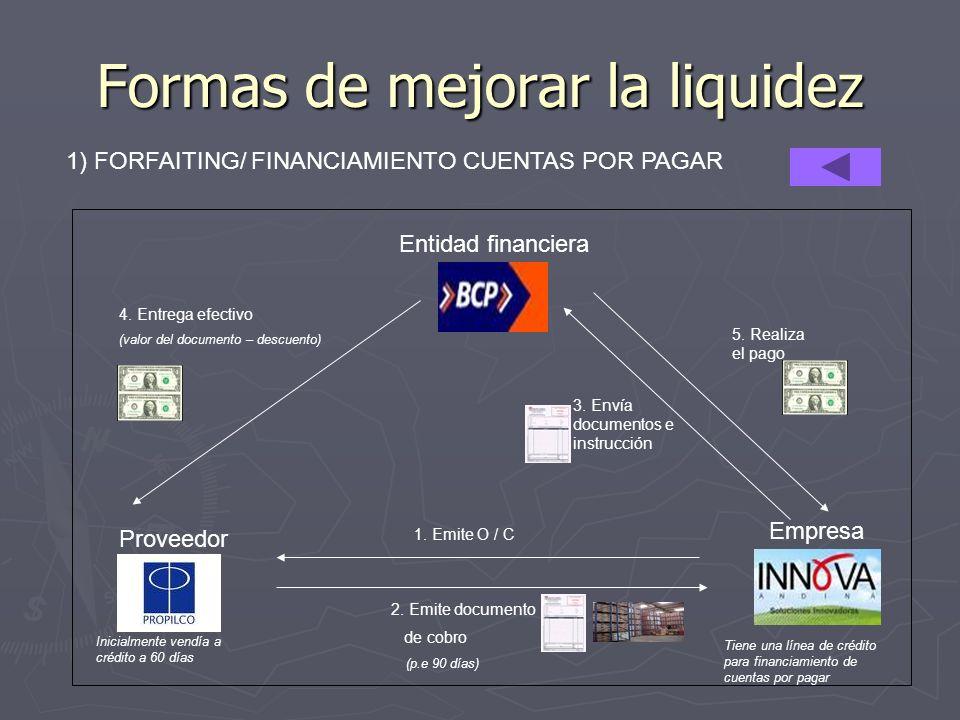 Formas de mejorar la liquidez 1. Emite O / C 2. Emite documento de cobro (p.e 90 días) 4. Entrega efectivo (valor del documento – descuento) 3. Envía