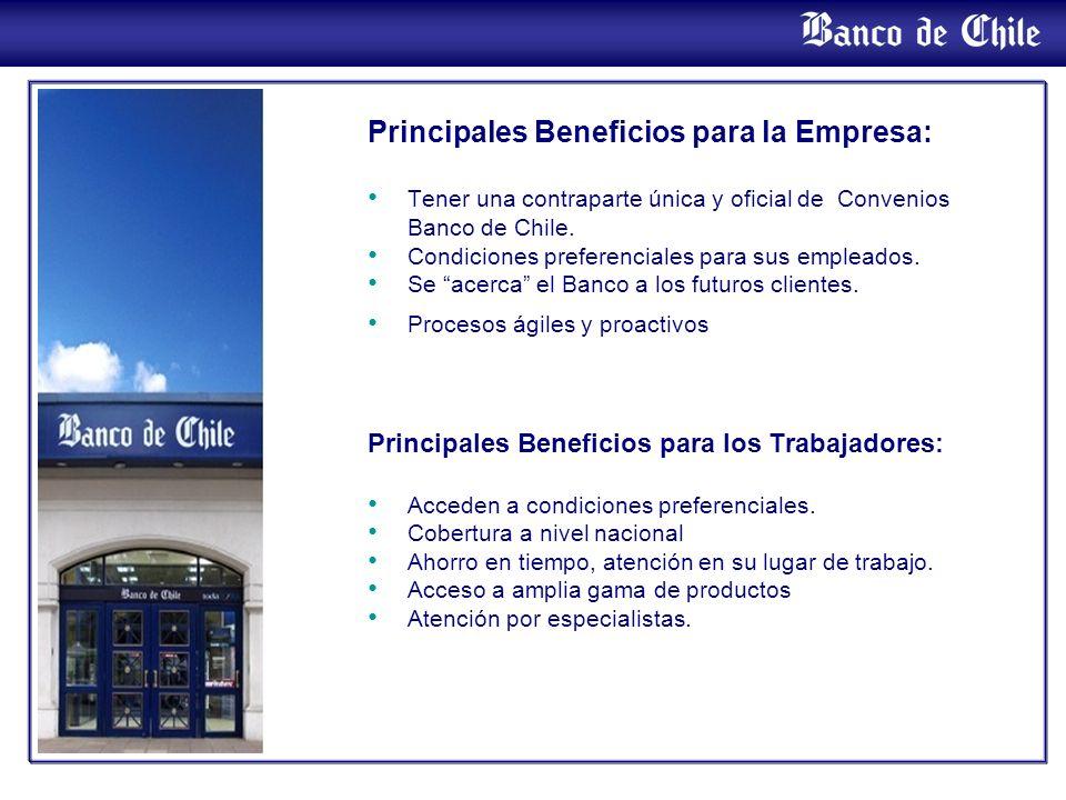Principales Beneficios para la Empresa: Tener una contraparte única y oficial de Convenios Banco de Chile. Condiciones preferenciales para sus emplead