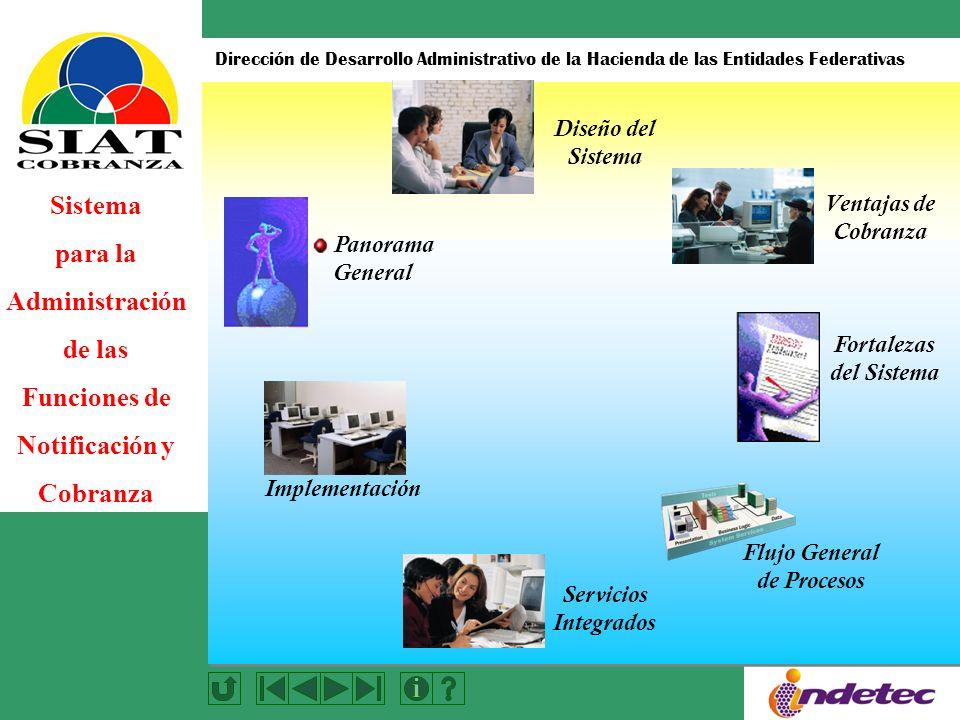 Sistema para la Administración de las Funciones de Notificación y Cobranza Dirección de Desarrollo Administrativo de la Hacienda de las Entidades Federativas Control de Expedientes