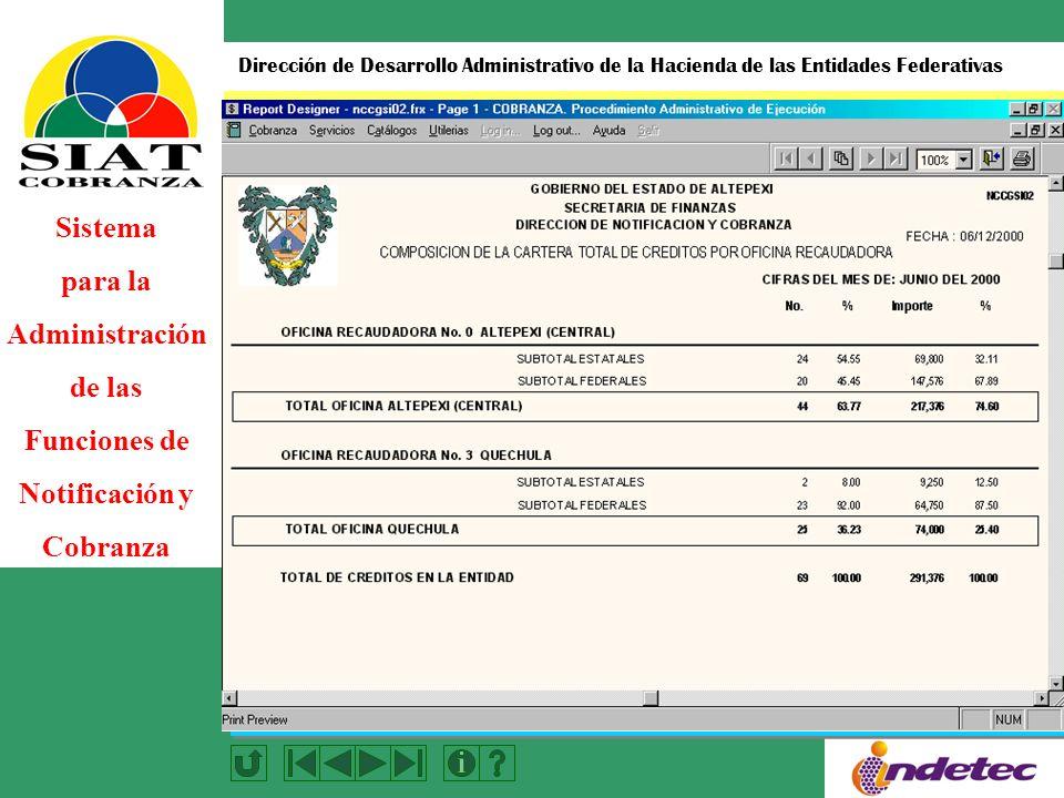 Sistema para la Administración de las Funciones de Notificación y Cobranza Dirección de Desarrollo Administrativo de la Hacienda de las Entidades Federativas Asignación de Cargas de Trabajo