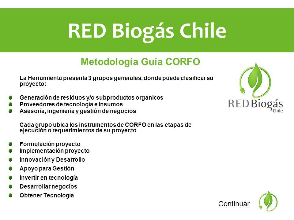 Metodología Guía CORFO La Herramienta presenta 3 grupos generales, donde puede clasificar su proyecto: Generación de residuos y/o subproductos orgánic