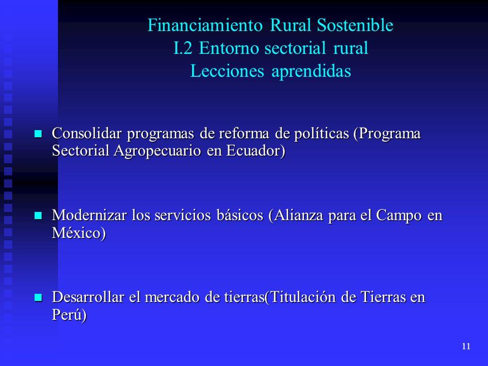 11 Financiamiento Rural Sostenible I.2 Entorno sectorial rural Lecciones aprendidas Consolidar programas de reforma de políticas (Programa Sectorial Agropecuario en Ecuador) Consolidar programas de reforma de políticas (Programa Sectorial Agropecuario en Ecuador) Modernizar los servicios básicos (Alianza para el Campo en México) Modernizar los servicios básicos (Alianza para el Campo en México) Desarrollar el mercado de tierras(Titulación de Tierras en Perú) Desarrollar el mercado de tierras(Titulación de Tierras en Perú)