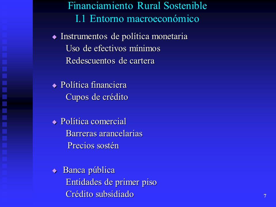 7 Financiamiento Rural Sostenible I.1 Entorno macroeconómico Instrumentos de política monetaria Instrumentos de política monetaria Uso de efectivos mí