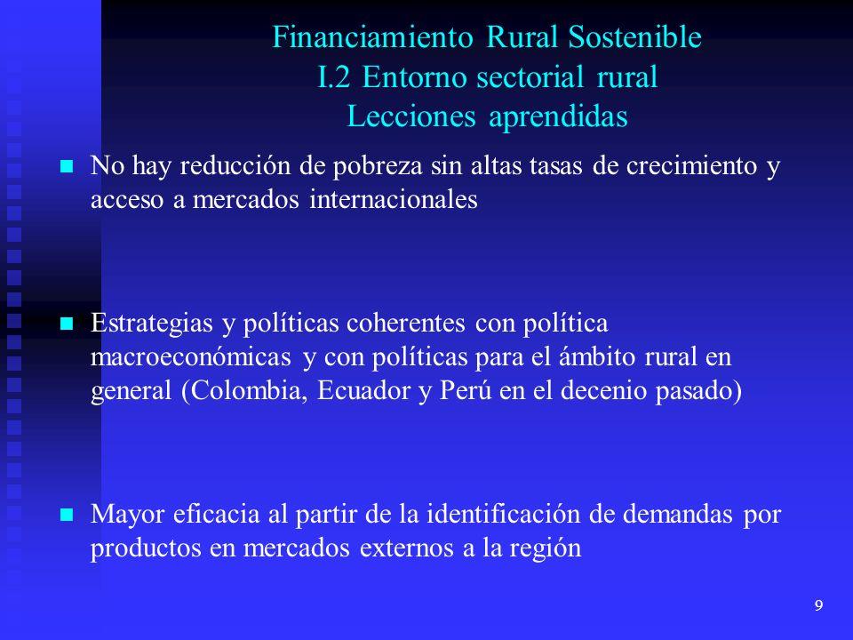 9 Financiamiento Rural Sostenible I.2 Entorno sectorial rural Lecciones aprendidas No hay reducción de pobreza sin altas tasas de crecimiento y acceso a mercados internacionales Estrategias y políticas coherentes con política macroeconómicas y con políticas para el ámbito rural en general (Colombia, Ecuador y Perú en el decenio pasado) Mayor eficacia al partir de la identificación de demandas por productos en mercados externos a la región