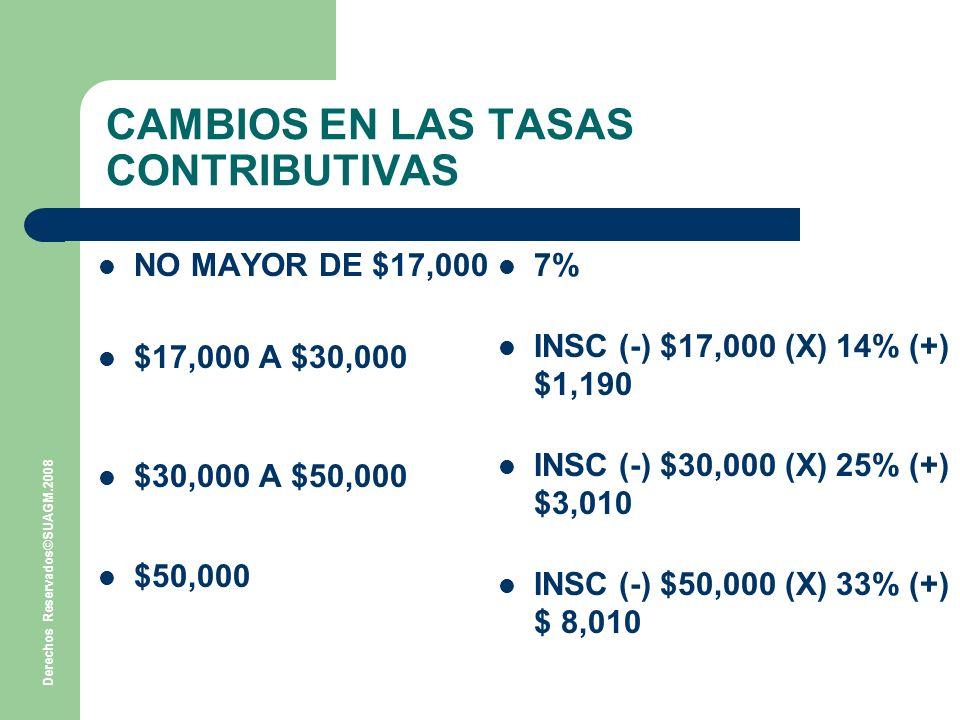 Derechos Reservados©SUAGM.2008 CAMBIOS EN LAS TASAS CONTRIBUTIVAS NO MAYOR DE $17,000 $17,000 A $30,000 $30,000 A $50,000 $50,000 7% INSC (-) $17,000 (X) 14% (+) $1,190 INSC (-) $30,000 (X) 25% (+) $3,010 INSC (-) $50,000 (X) 33% (+) $ 8,010