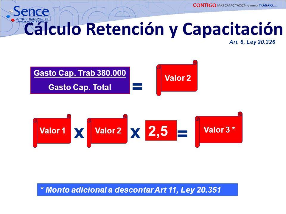 = Gasto Cap. Trab 380.000 Gasto Cap. Total 2) Descuento Adicional PPM 20.351 Monto resultante del siguiente cálculo 2,5 x Cálculo Retención y Capacita