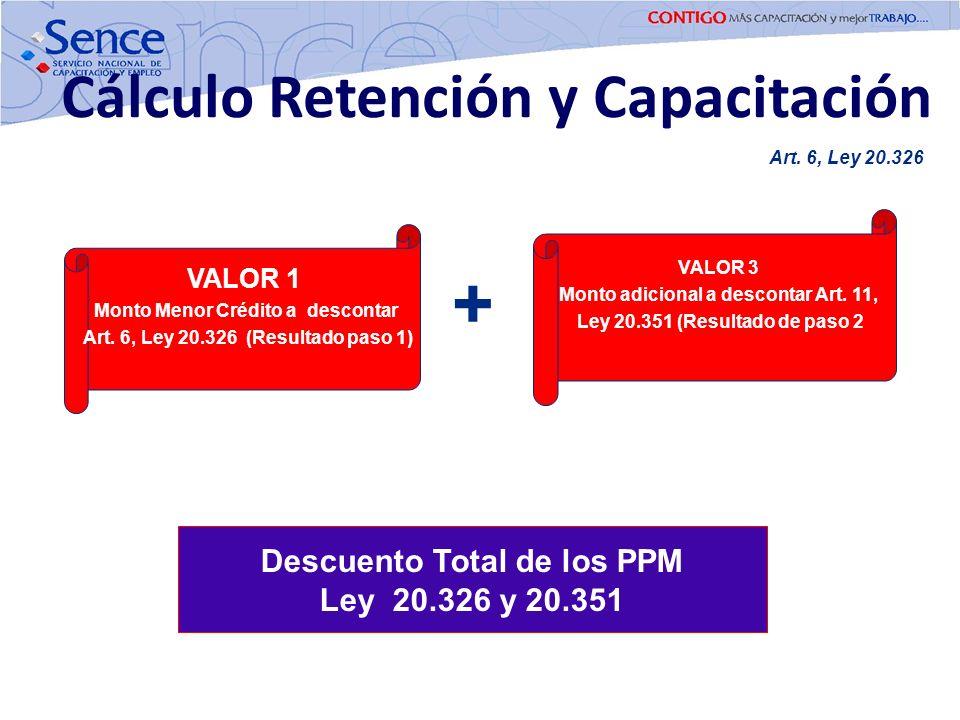 Descuento Total de los PPM Ley 20.326 y 20.351 Cálculo Retención y Capacitación + Art. 6, Ley 20.326 VALOR 1 Monto Menor Crédito a descontar Art. 6, L