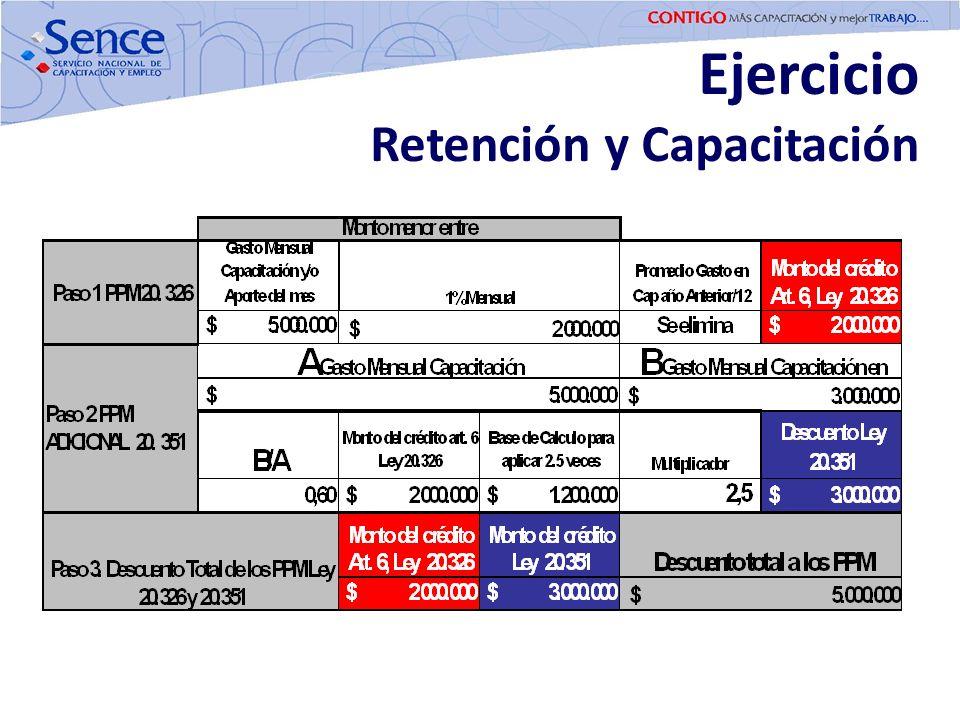 Ejercicio Retención y Capacitación