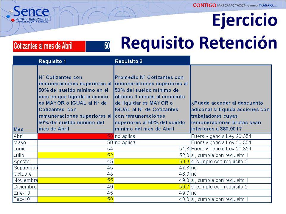 Requisitos Retención y Capacitación * Que cotizan en el Sist.