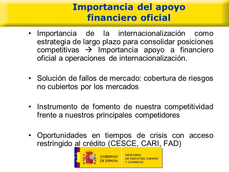 1.La necesidad del apoyo financiero oficial a la internacionalización.