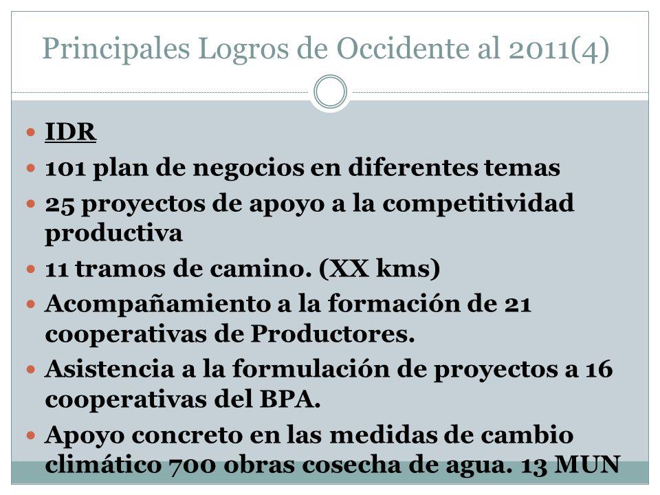Principales Logros de Occidente al 2011(4) IDR 101 plan de negocios en diferentes temas 25 proyectos de apoyo a la competitividad productiva 11 tramos de camino.