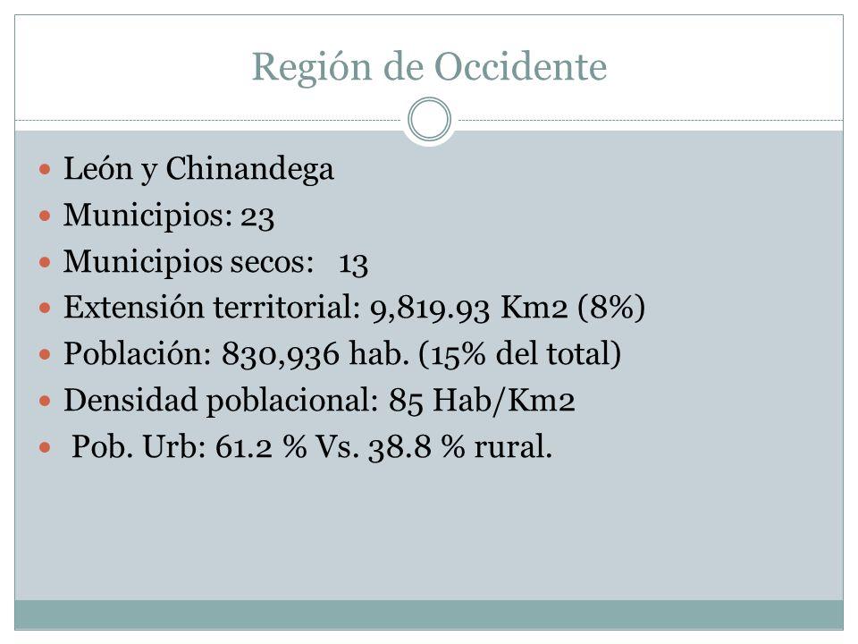 Región de Occidente León y Chinandega Municipios: 23 Municipios secos: 13 Extensión territorial: 9,819.93 Km2 (8%) Población: 830,936 hab.