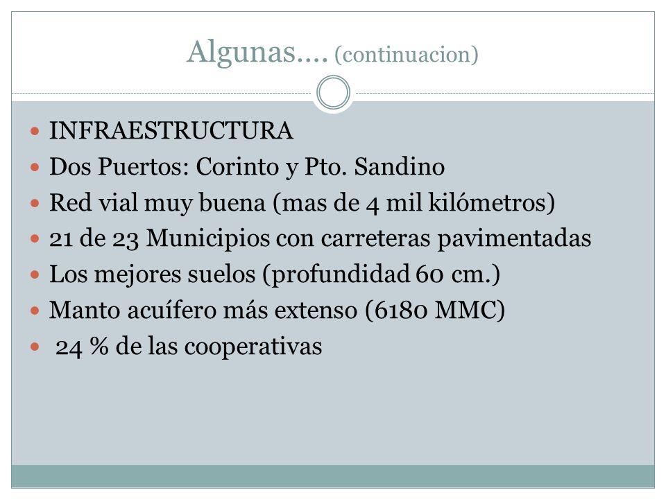 Algunas…. (continuacion) INFRAESTRUCTURA Dos Puertos: Corinto y Pto. Sandino Red vial muy buena (mas de 4 mil kilómetros) 21 de 23 Municipios con carr