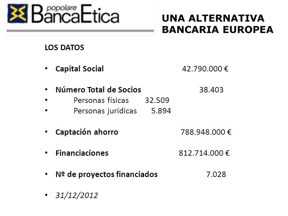 LOS DATOS Capital Social 42.790.000 Número Total de Socios 38.403 Personas físicas 32.509 Personas jurídicas 5.894 Captación ahorro 788.948.000 Financ