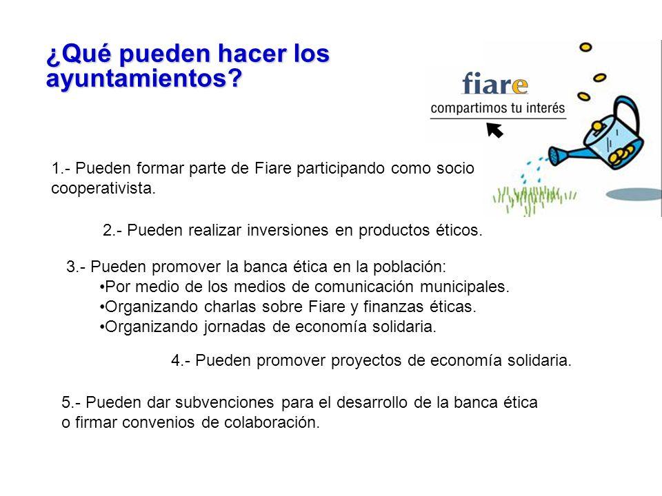 ¿Qué pueden hacer los ayuntamientos? 1.- Pueden formar parte de Fiare participando como socio cooperativista. 2.- Pueden realizar inversiones en produ