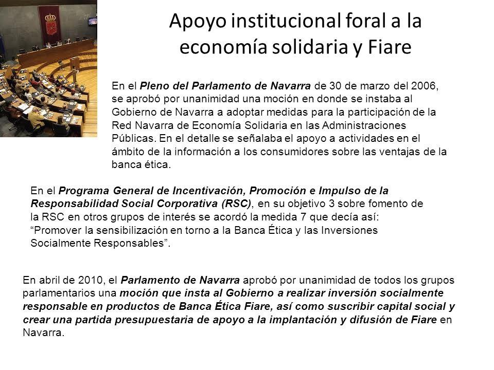 Apoyo institucional foral a la economía solidaria y Fiare En el Pleno del Parlamento de Navarra de 30 de marzo del 2006, se aprobó por unanimidad una
