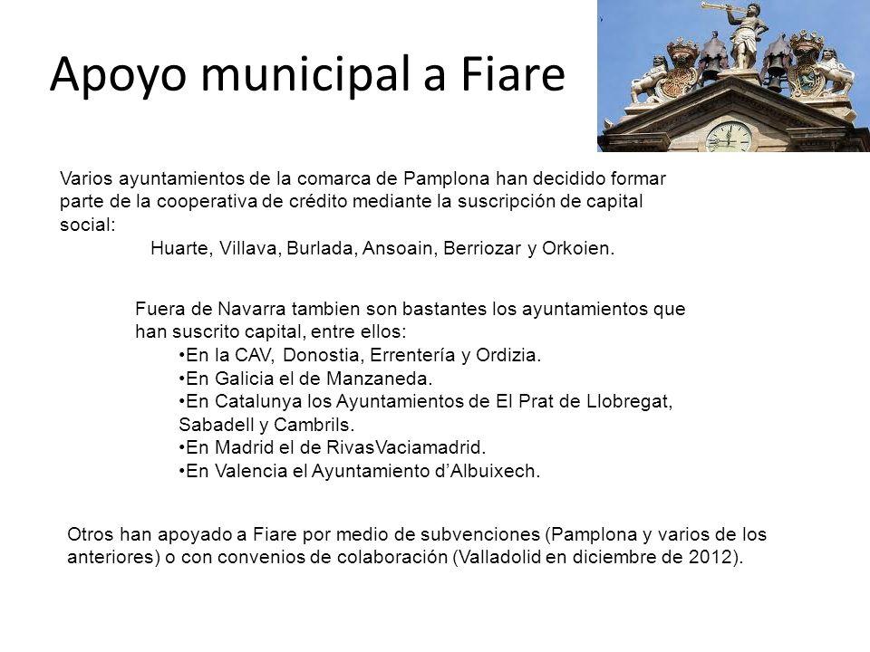 Apoyo municipal a Fiare Varios ayuntamientos de la comarca de Pamplona han decidido formar parte de la cooperativa de crédito mediante la suscripción