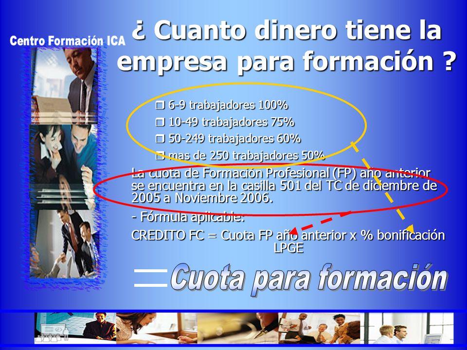 ¿ Cuanto dinero tiene la empresa para formación ? 6-9 trabajadores 100% 6-9 trabajadores 100% 10-49 trabajadores 75% 10-49 trabajadores 75% 50-249 tra