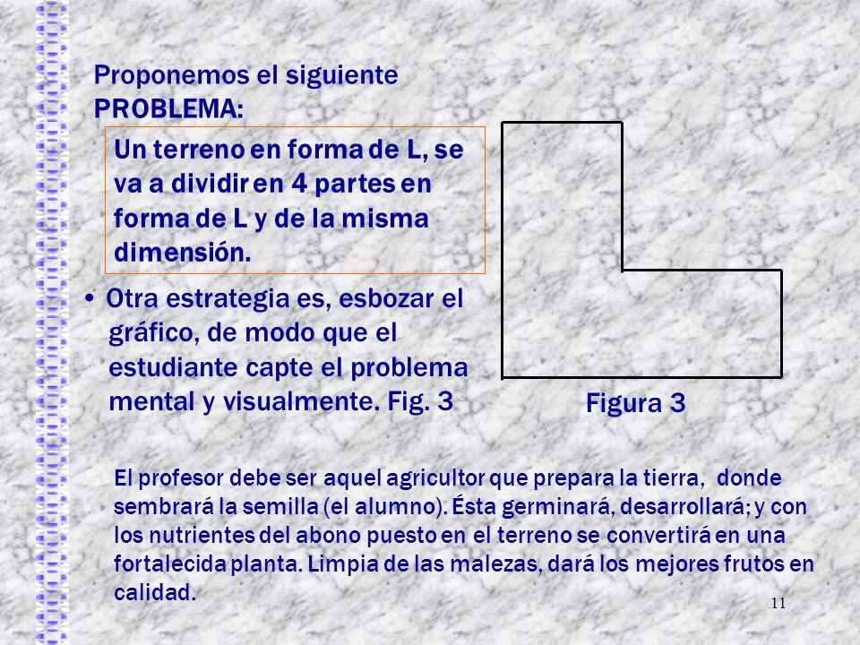 11 Otra estrategia es, esbozar el gráfico, de modo que el estudiante capte el problema mental y visualmente. Fig. 3 Figura 3 El profesor debe ser aque