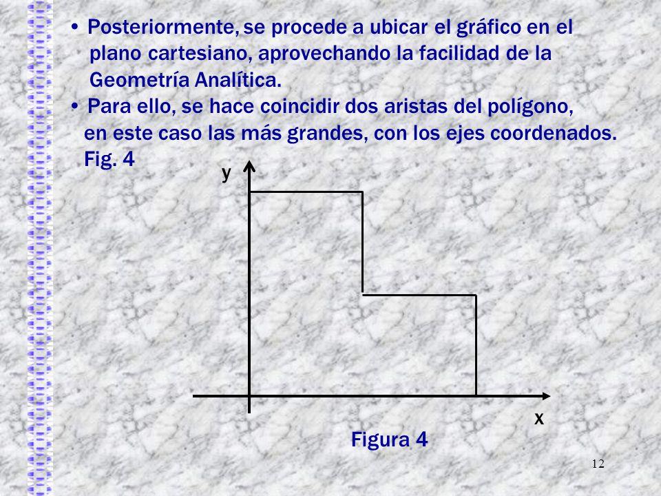 12 Posteriormente, se procede a ubicar el gráfico en el plano cartesiano, aprovechando la facilidad de la Geometría Analítica. Para ello, se hace coin