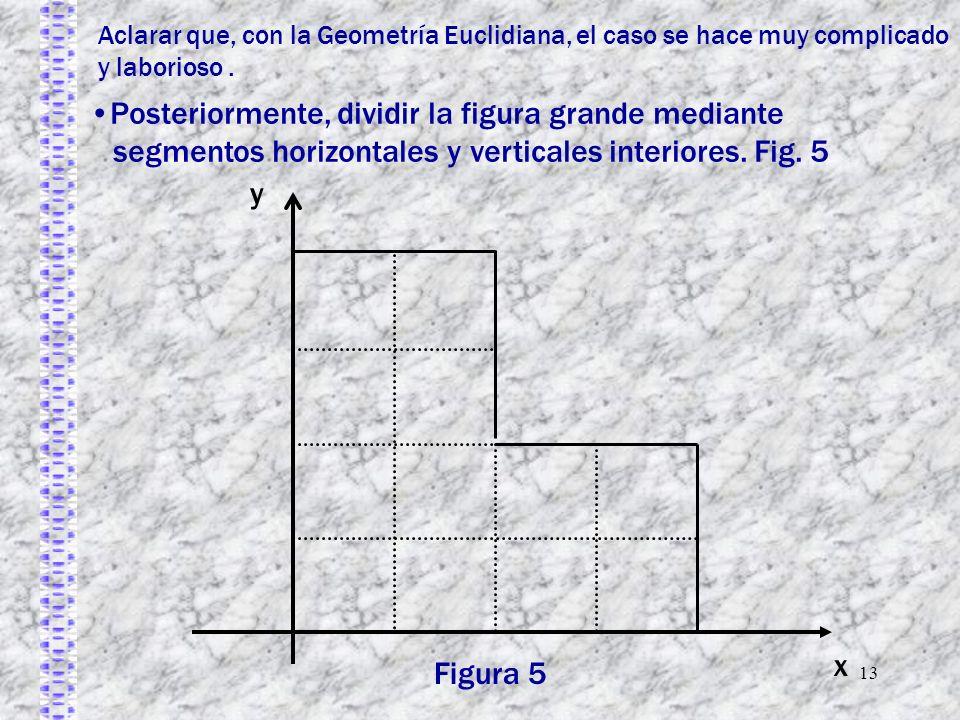 13 Aclarar que, con la Geometría Euclidiana, el caso se hace muy complicado y laborioso. y x Figura 5 Posteriormente, dividir la figura grande mediant