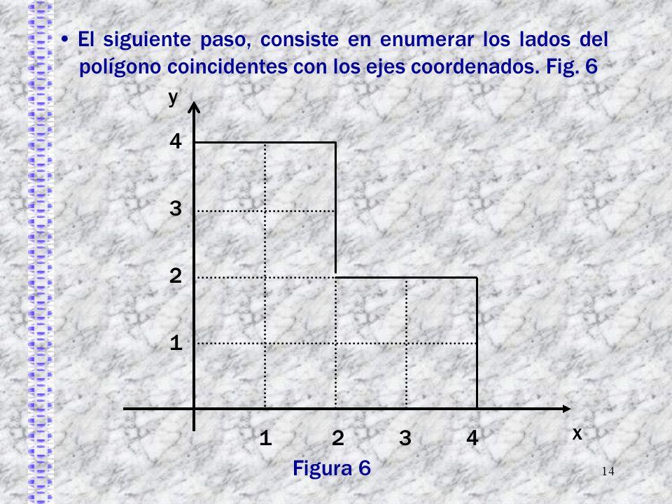 14 El siguiente paso, consiste en enumerar los lados del polígono coincidentes con los ejes coordenados. Fig. 6 y x Figura 6 43214321 1 2 3 4