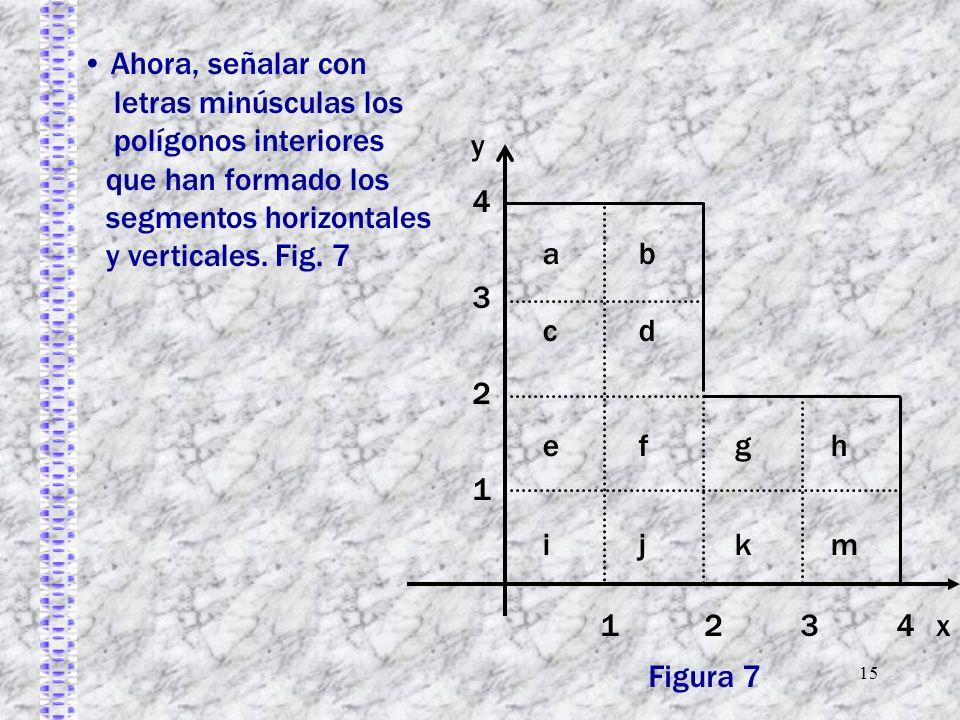 15 Ahora, señalar con letras minúsculas los polígonos interiores que han formado los segmentos horizontales y verticales. Fig. 7 y x Figura 7 43214321