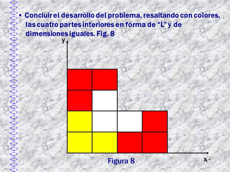 17 Concluir el desarrollo del problema, resaltando con colores, las cuatro partes interiores en forma de L y de dimensiones iguales. Fig. 8 y x Figura