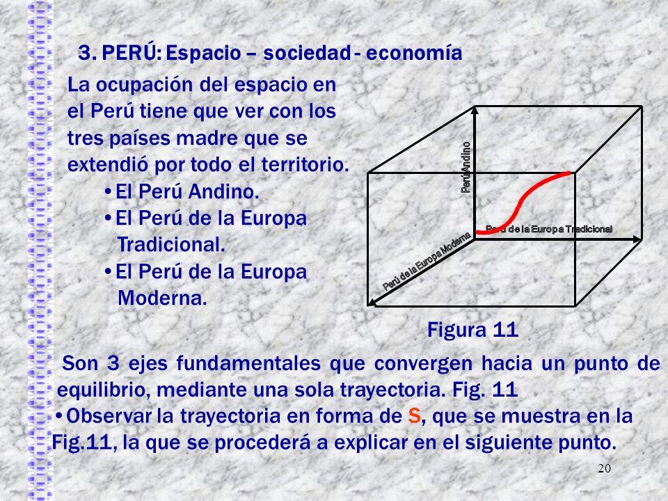 20 La ocupación del espacio en el Perú tiene que ver con los tres países madre que se extendió por todo el territorio. El Perú Andino. El Perú de la E